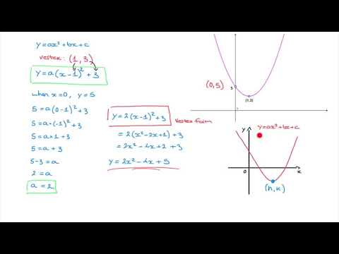 How to find the Equation of a Parabola using its Vertex and its y-intercept - Tutorial 1