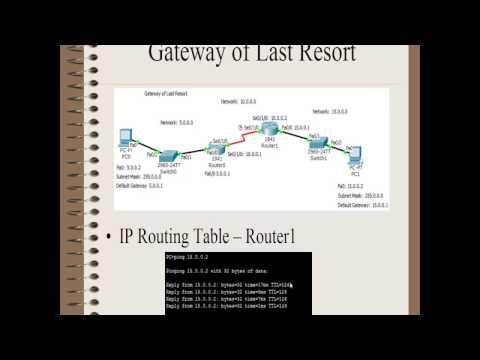 Cisco Router Basics Gateway of Last Resort