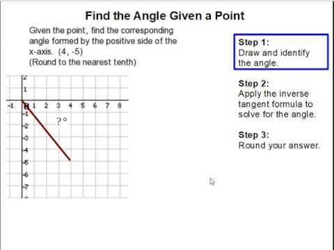 How to Find the angle given a point