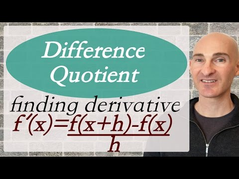 Difference Quotient (Derivative)