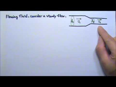 AP Physics 2: Fluid Mechanics 17: Equation of Continuity and Volume Flow Rate