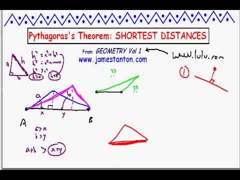 Shortest Distances via Pythagoras (Tanton Mathematics)
