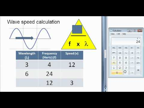 Waves and wave calculations