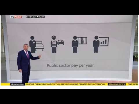 Daniel Mahoney on public sector pay