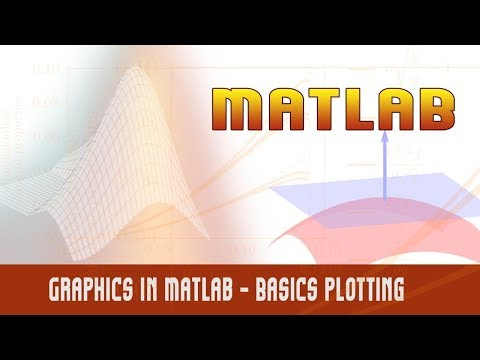 28. | Graphics in Matlab - Basics Plotting | Specifying Lines Styles | Markers and Axis in Matlab |
