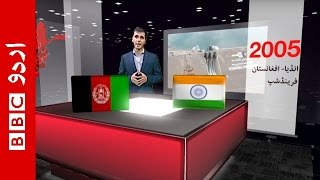 Download Salma Dam - the Afghan-India Friendship Dam Video