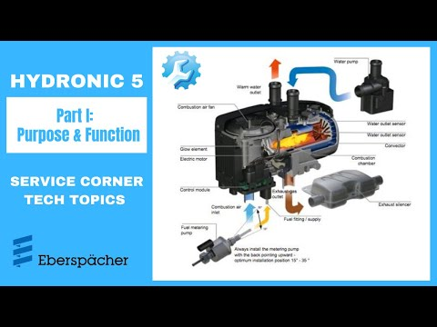 Hydronic 5 Coolant Heater I   Purpose and Function