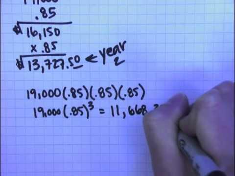 Chapter 7 Intro   Car Depreciation