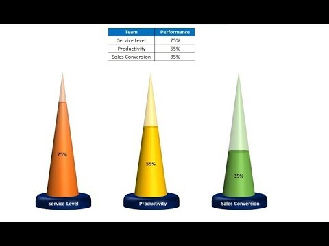 Info-graphics: A designer Cone chart in Excel