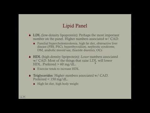 Hypercholesterolemia - CRASH! Medical Review Series
