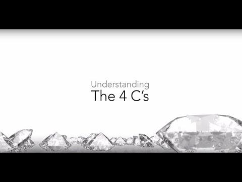 The Four Cs: Diamond Education