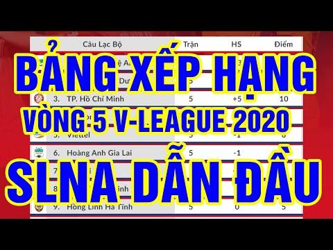 Kết quả vòng 5 V-League 2020 | Bảng xếp hạng sau vòng 5 V-League 2020 | SLNA dẫn đầu