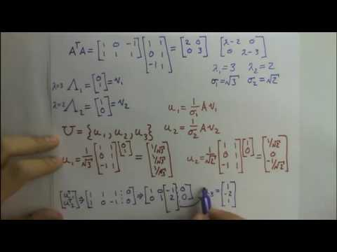 Singular Value Decomposition, Linear Algebra - UPDATED LESSON LINK IN DESCRIPTION