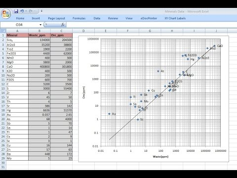 Labeling points in excel scatter diagram