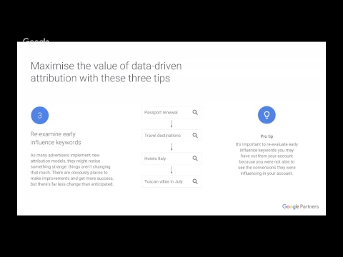 AdWords Attribution for Search