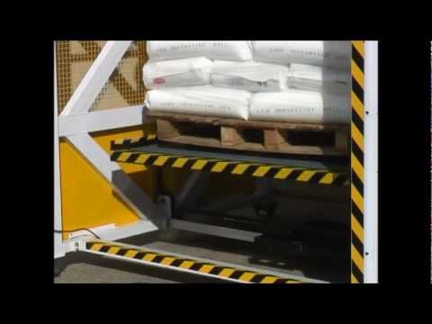 AUTOMATIC BAG OPENING AND EMPTYING