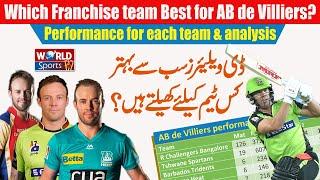 Which Franchise team Best for AB de Villiers?   PSL 2020   IPL 2020   AB de Villiers batting