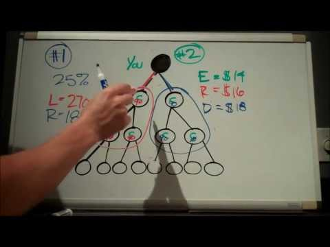 Coach Todd | How To Make Money As A Team Beachbody Coach