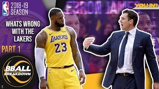 Why The Lakers Will Miss The Playoffs For The 6th Straight Year
