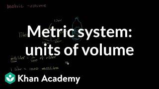 Metric System Units Of Volume 4th Grade Khan Academy