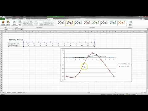 Making A Climatogram on Excel