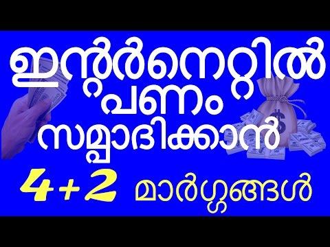 Make money online 100 % free ( Malayalam )   6 Ways   NIKHIL KANNANCHERY