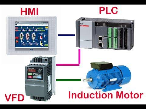 Motor control using PLC HMI VFD -Tutorial   3 .2