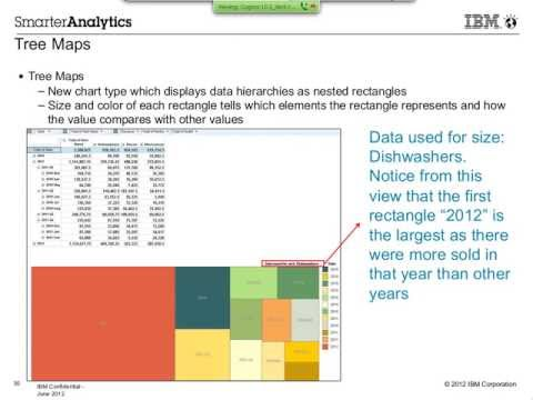 IBM Cognos 10.2 Delivers Significant New Capabilities Over the Current Platform