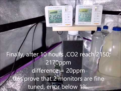 Does CO2 really stay on the floor in a grow tent ??