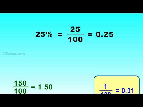Learn the basics of percentages - Part 2