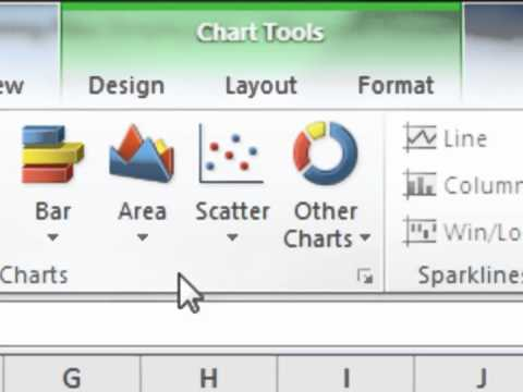 How to create a chart in Excel