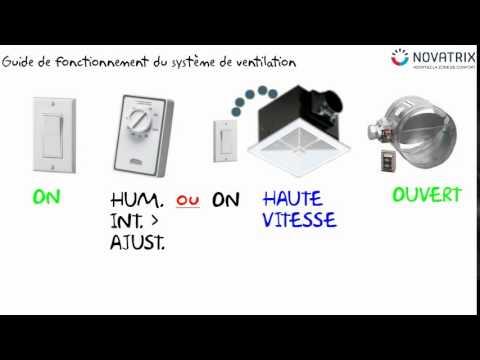 Novatrix - Instruction ventilation Condo