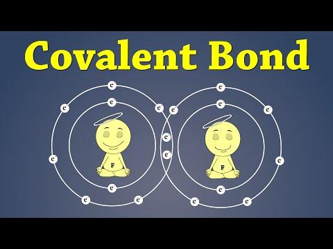 Covalent Bonding | It's AumSum Time