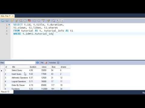 SQL Tutorial - 29: SQL JOINS
