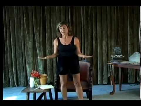 Aries Sign in Astrology   Zodiac Sun Sign in Action