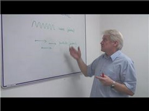 Energy & Electricity in Science : How Does Light Travel?