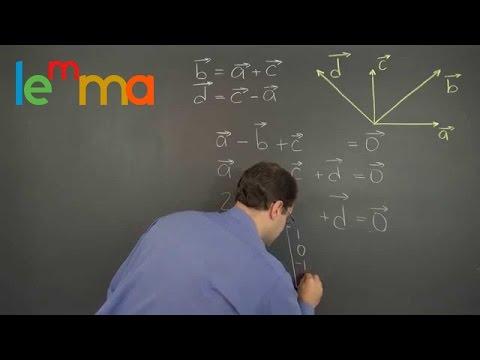 Linear Algebra 6k: The Null Space