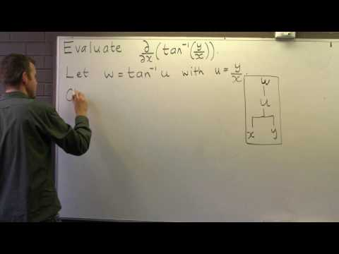 Chain rule: partial derivative of $\arctan (y/x)$ w.r.t. $x$