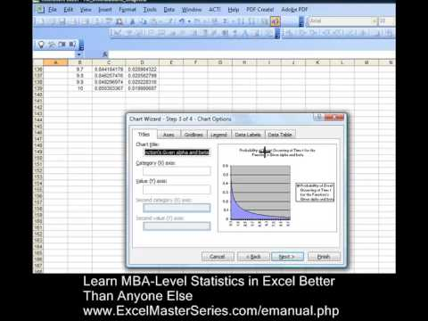 How You Can Create an Excel Graph of the Weibull Distribution - PDF and CDF - WITH INTERACTIVITY !