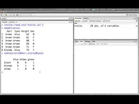 Running a Chi-Squared Test of Independence in RStudio