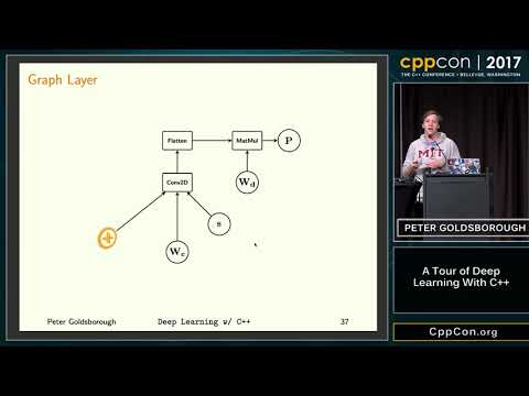 """CppCon 2017: Peter Goldsborough """"A Tour of Deep Learning With C++"""""""
