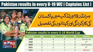 Pakistan's results in every U19 cricket World Cup | U19 World Cup 2020 | U19 World Cup 2020 Schedule