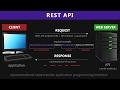 REST API RESTful Web Services Explained