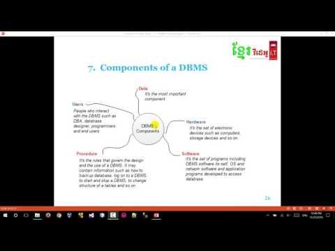 SQL Keyword of DBMS
