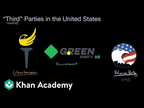 Third parties in the United States