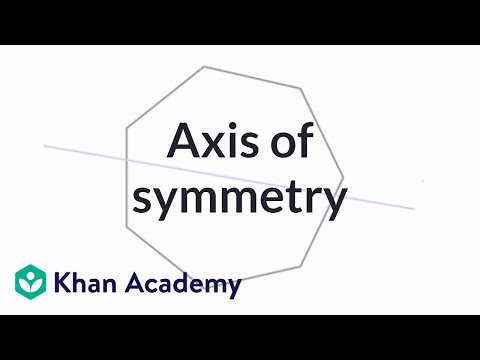 Axis of symmetry | Transformations | Geometry | Khan Academy