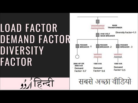 Load factor, demand factor, diversity factor in Hindi Urdu