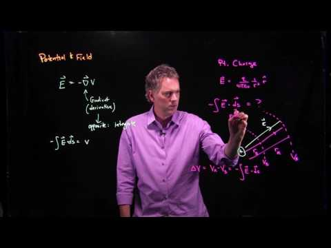 How to get electric potential from electric field