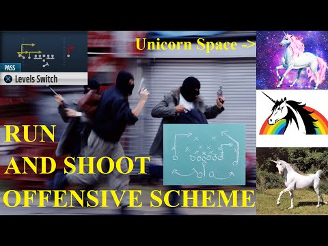 RUN AND SHOOT SCHEME - MADDEN 16 OFFENSIVE RnS PLAYBOOK GUIDE AND EBOOK