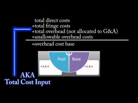 SBIR Indirect Rates 101: Cost Bases